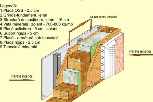 structura-perete-osb2A04E80A2-5CE0-E518-A7EE-D68B0B000D3D.jpg